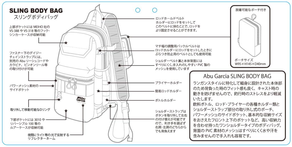 スリングボディバッグの詳細