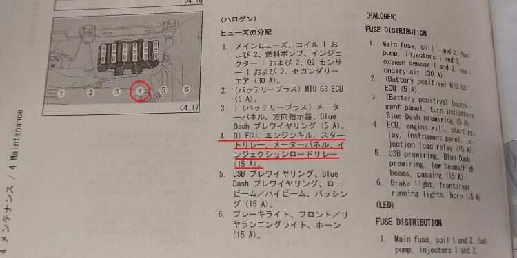 V7Ⅲ ヒューズ・マニュアル